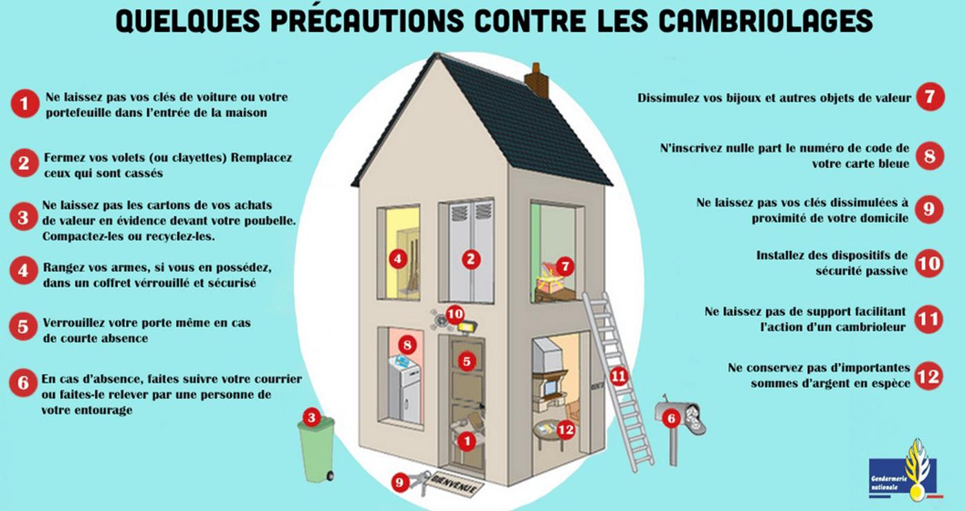 Precautions Eviter Cambriolage